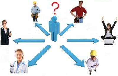 Свобода осуществления трудовой деятельности
